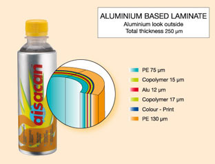 Aisacan™ Cold fill or aseptic ABL version